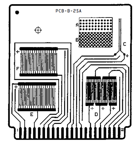 PCB-B-25A IPC Compliant Test Board