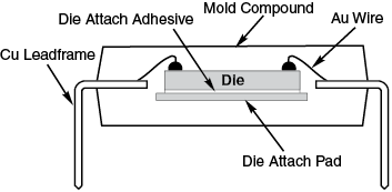 Plastic Dual In-Line Package (PDIP)
