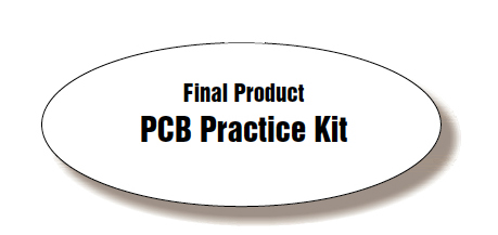 Custom PC Practice Boards and Kits